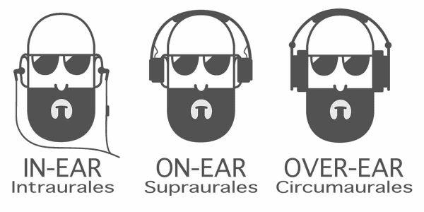 Les différents types d'écouteurs