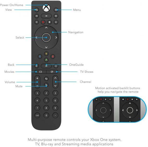 Télécommande Pro Xbox One